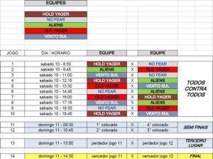 Tabela de Jogos do Campeonato Paranaense de Hockey Inline 2012